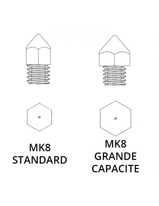 Buses - Buse laiton type MK8 grande capacité diamètre 0.2mm pour filament 1.75mm - 4